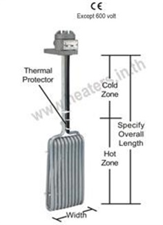 HXO SERIES, FLUOROPOLYMER (PTTFE) HEATERS