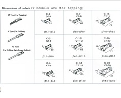 Collet for Tapping / Collet for Drilling