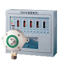 Controller Gas Detector : Ew501 (Multi Channel gas)