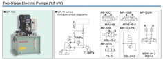 RIKEN Two-Stage Electric Pumps MP-10 Series