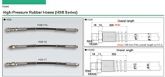 RIKEN High-Pressure Rubber Hose H3/8-1 Series