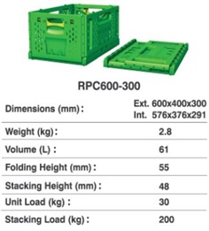 Returnable Plastic Crate (RPC) Size : 600x400x300