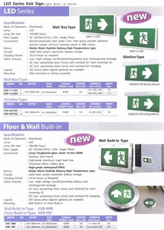 L.E.D. emergency exit and fire exit sign luminaires