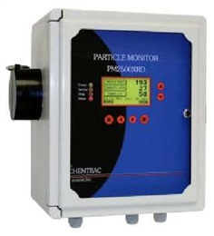 RO membrane fouling monitor