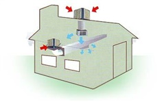 Evaporative Cooling System Open System