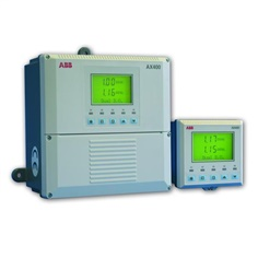 Conductivity Analyzer AX410