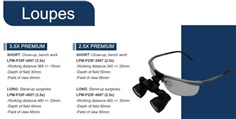 Loupes For Your Vision Enhancement