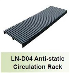 Anti-Static Circulation Rack