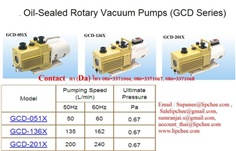 Oil-Sealed Rotary Vacuum Pumps (GCD Series)