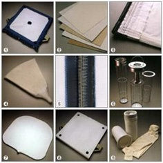 Woven filter cloth-Polyester