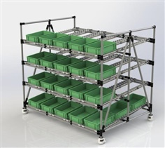 Racking, FIFO RACK