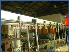 STAINLESS CONVEYOR SYSTEM