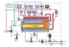 Steam boiler equipment