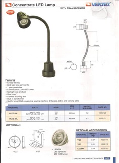 Concentrate LED Lamp