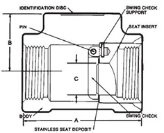 S74: Forged Check Valve Class 800