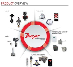 PRODUCT OVERVIEW PRESSURE,VALVES,LEVEL,FLOW & AIR VELOCITY ,TEMPERATURE, HUMIDITY & GAS SENSING
