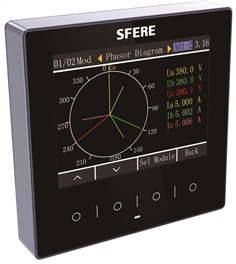 Sfere700 Multi-Loop Color Power Meter