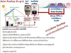 Solar Rooftop On Grid