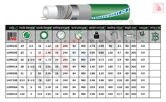 Supertop UPE/LL Chemical Hose