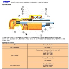 SHOWA GIKEN Rotary Joint RXE 1100 Series
