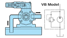 NOP Relief Valve TOP-2VB Series