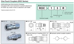 RIKEN One-Touch Coupler ROC Series