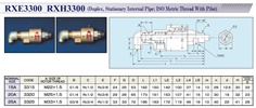 SGK Pearl Rotary Joint RXH 3300 Series