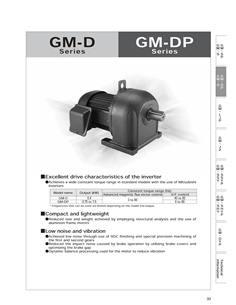 MITSUBISHI Geared Motor GM-D-0.4KW-200V Series
