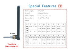 Taylor MIG Thermometer Special Features EB (Back - Angle)