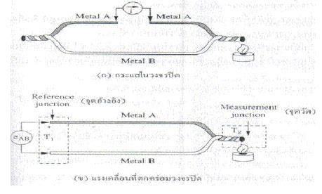 Thermocouple type K,J,R,S,T,B,N,Thermocouple,KMI,Automation and Electronics/Electronic Components/Thermocouples