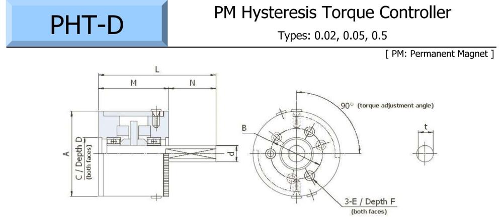 OGURA Permanent Magnet Hysteresis Torque Controller PHT 0.02D, 0.05D, 0.5D Series,PHT 0.02D, PHT 0.05D, PHT 0.5D, OGURA, Torque Controller, Hysteresis Brake, Hysteresis Clutch,OGURA,Machinery and Process Equipment/Brakes and Clutches/Clutch