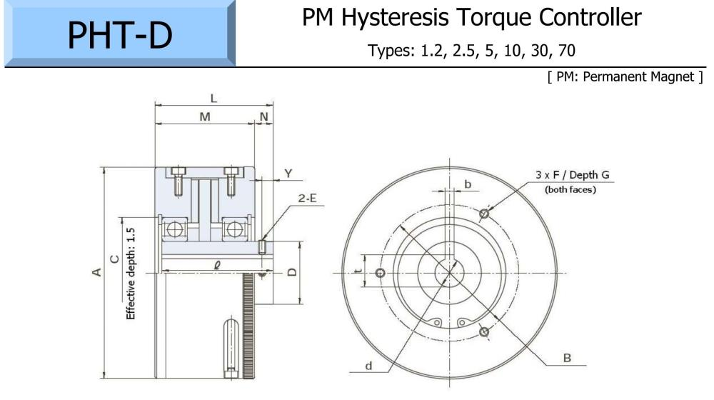 OGURA Permanent Magnet Hysteresis Torque Controller PHT 1.2D, 2.5D, 5D, 10D, 30D, 70D Series,PHT 1.2D, PHT 2.5D, PHT 5D, PHT 10D, PHT 30D, PHT 70D, OGURA, Torque Controller, Hysteresis Brake, Hysteresis Clutch,OGURA,Machinery and Process Equipment/Brakes and Clutches/Clutch