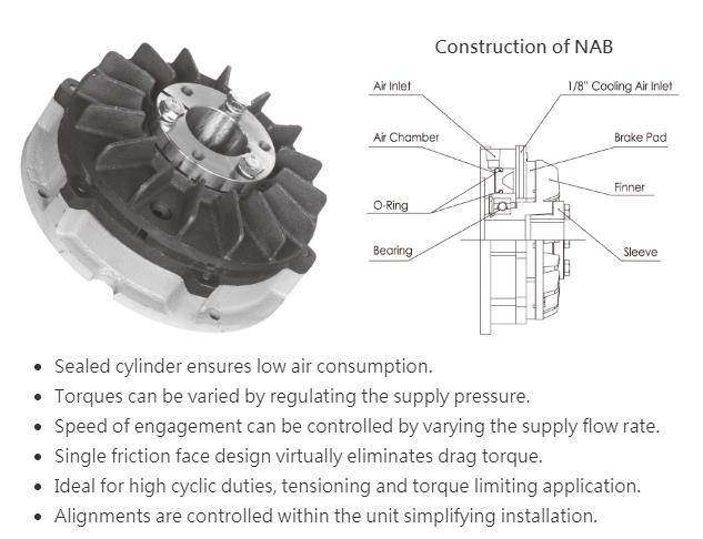 Pneumatic Brake ,ASTON ,ASTON,Machinery and Process Equipment/Brakes and Clutches/Brake