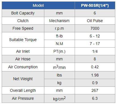ไขควงลม Oil Pulse Non Shut-off R Valve
