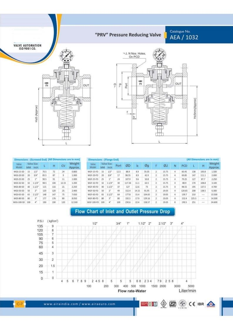 Pressure Reducing Valve Output 12-20Bar