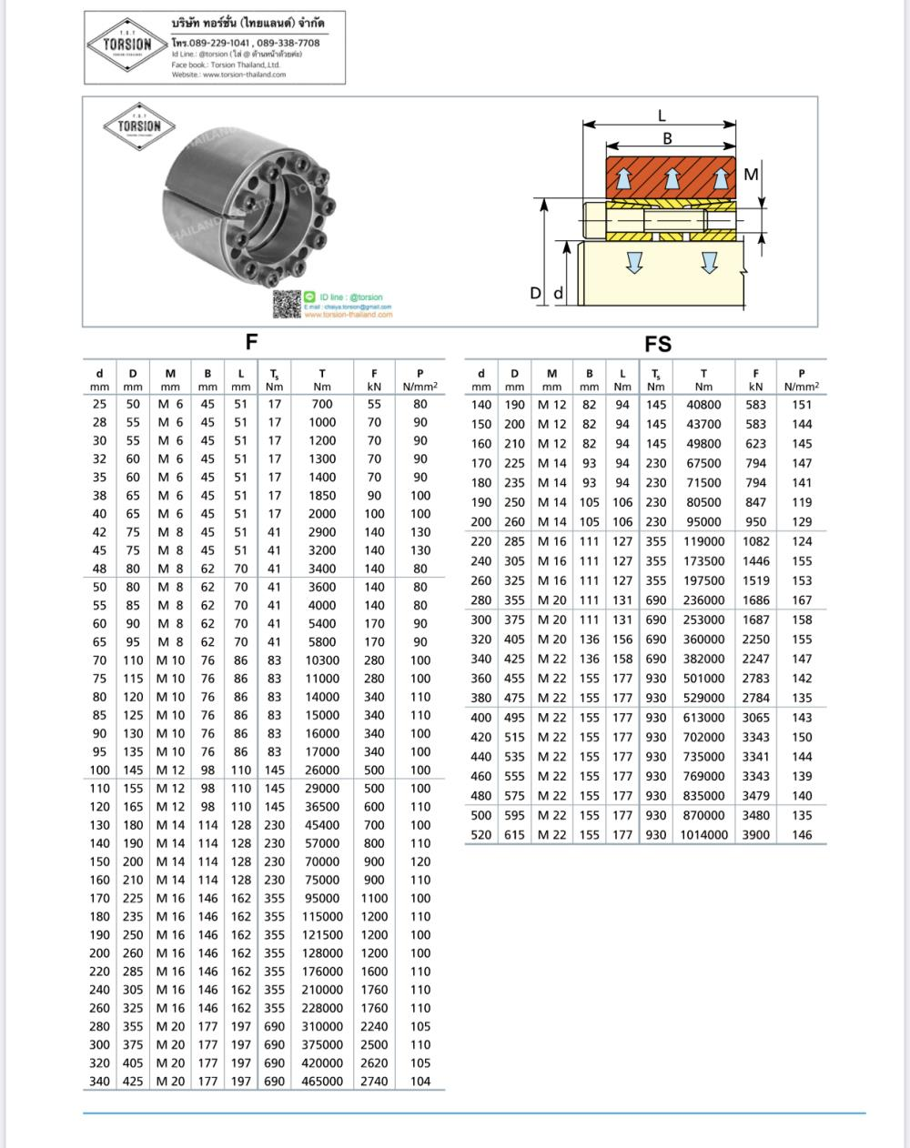 Power Lock 80x120 Type.: F