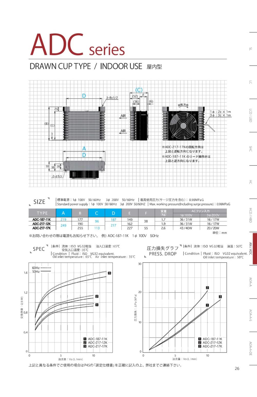 KAMUI Heat Exchanger ADC Series,ADC Series, ADC-187-11K, ADC-217-12K, ADC-217-17K, KAMUI, Heat Exchanger, Oil Cooler, KAMUI Heat Exchanger, KAMUI Oil Cooler,KAMUI,Machinery and Process Equipment/Heat Exchangers