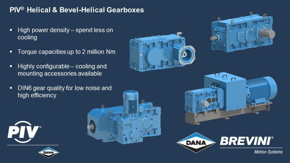 PIV Gearbox Helical & Helical-Bevel